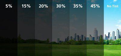Window Films: The Cinderella of Energy Efficiency Measures